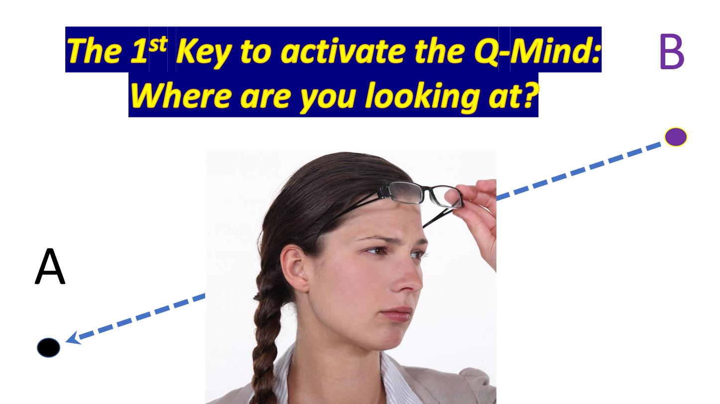 Τhe 1st key to activate the Q-Mind
