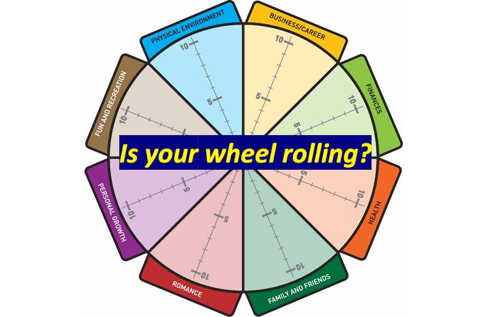 Is your Wheel rolling?